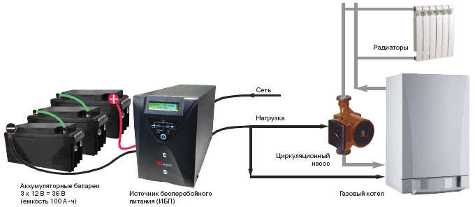 Схема подключения циркуляционного насоса через ИБП