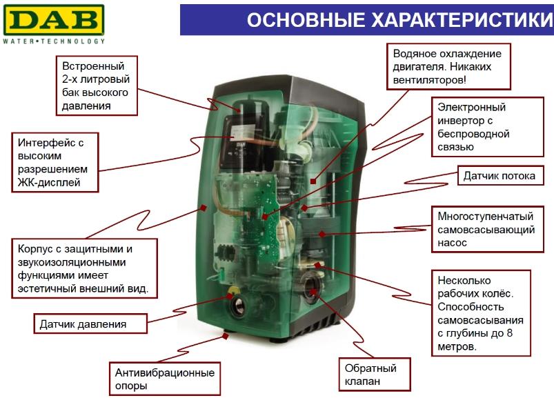 Насосная станция DAB E.Sybox SCHUKO основные характеристики