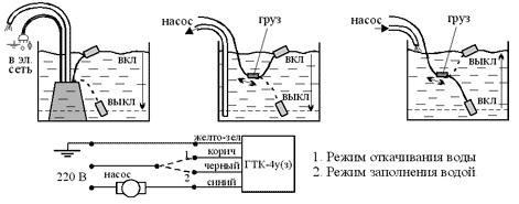 Схема работы поплавкового выключателя