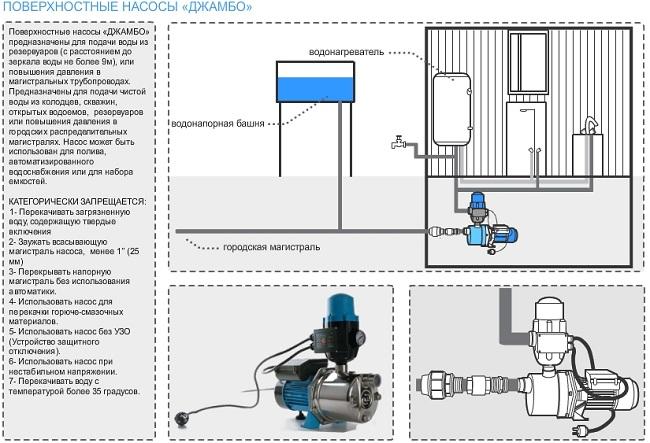 Схема подключения насоса-автомата Джамбо