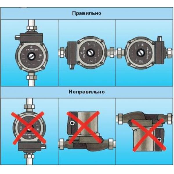 Правила установки насоса для повышения давления
