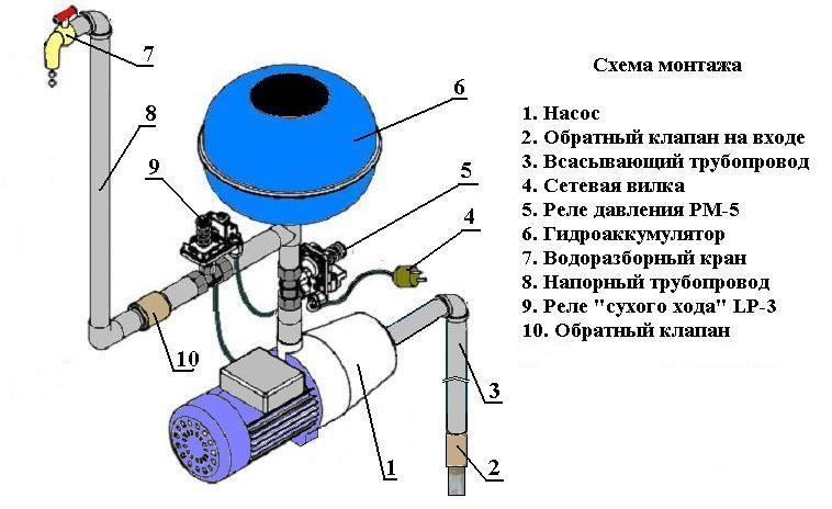 Схема подключения реле сухого хода к насосу