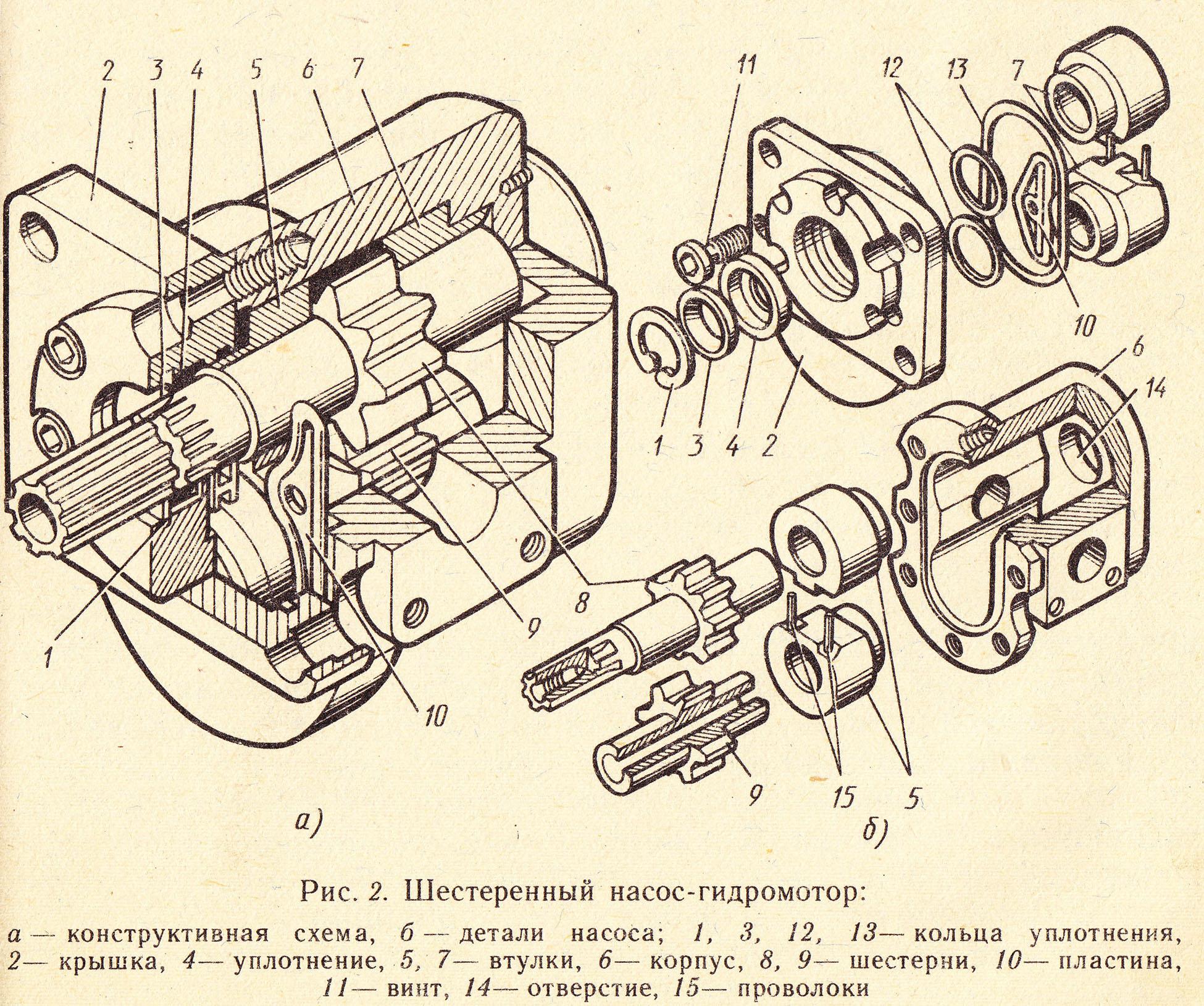 Полная схема шестеренчатого насоса