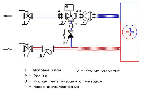 Общая схема монтажа насосно-смесительного узла