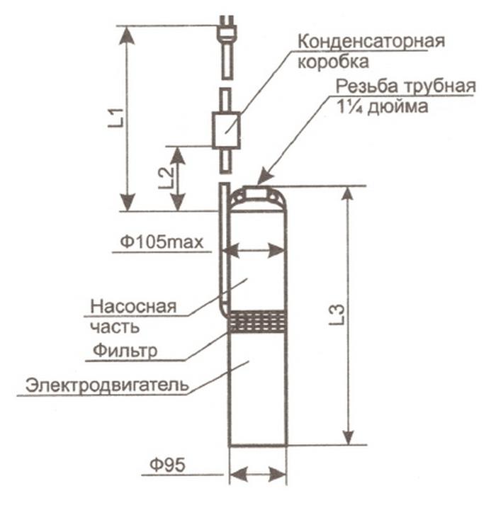 Схема погружного насоса Водолей