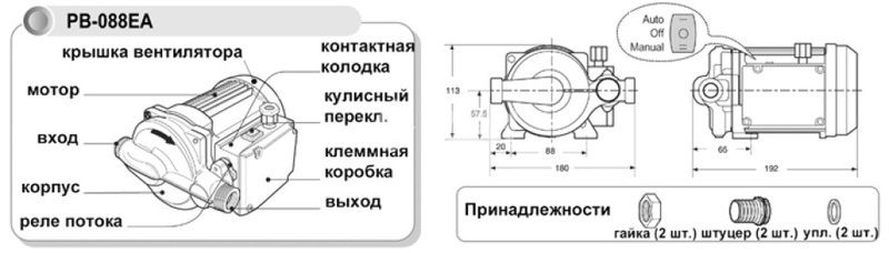 Устройство и комплектация насосов Wilo-PB