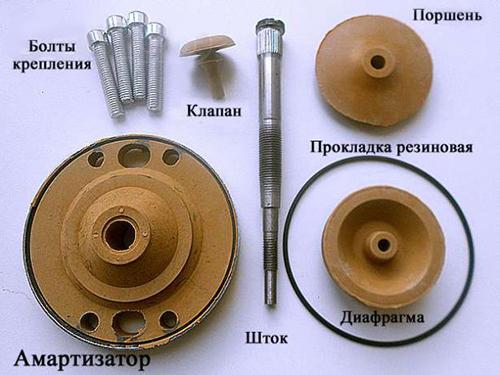 Ремкомплект для ремонта насоса
