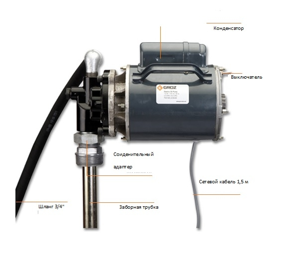 Устройство электрического бочкового насоса для масел GROZ OPM-220