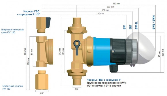 Технические характеристики насосов ГВС с разными типами корпуса