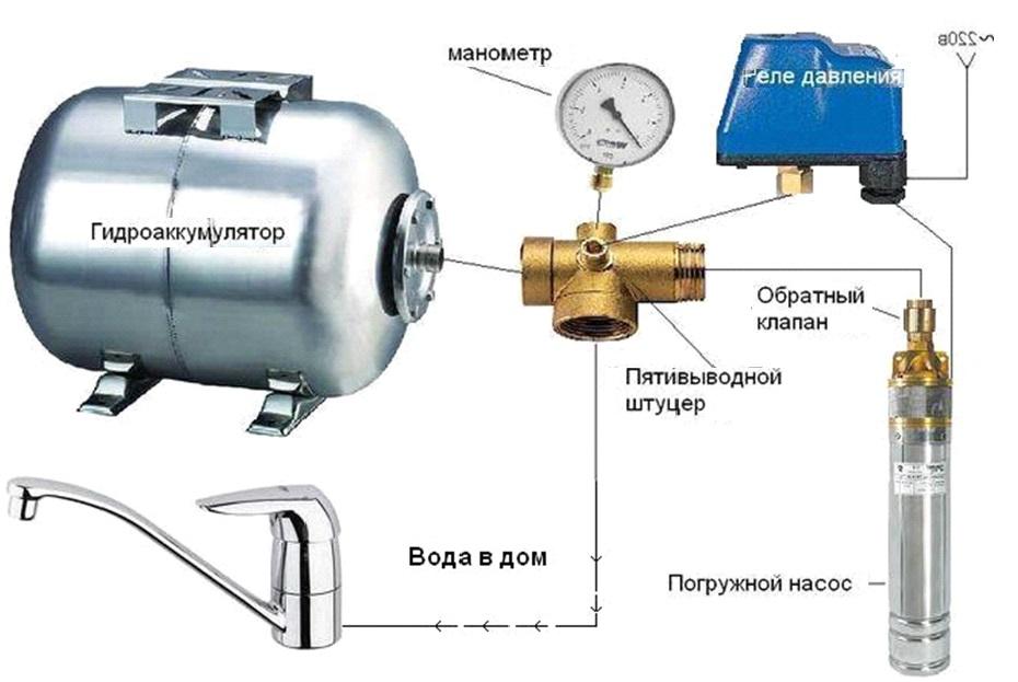 Схема монтажа погружного насоса с гидроаккумулятором