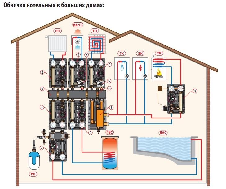 Схема обвязки котельных в больших домах
