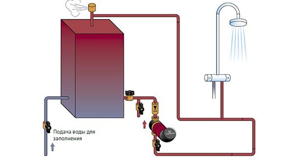 Монтаж рециркуляционного насоса в систему ГВС