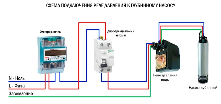 Схема подключения реле давления к глубинному насосу