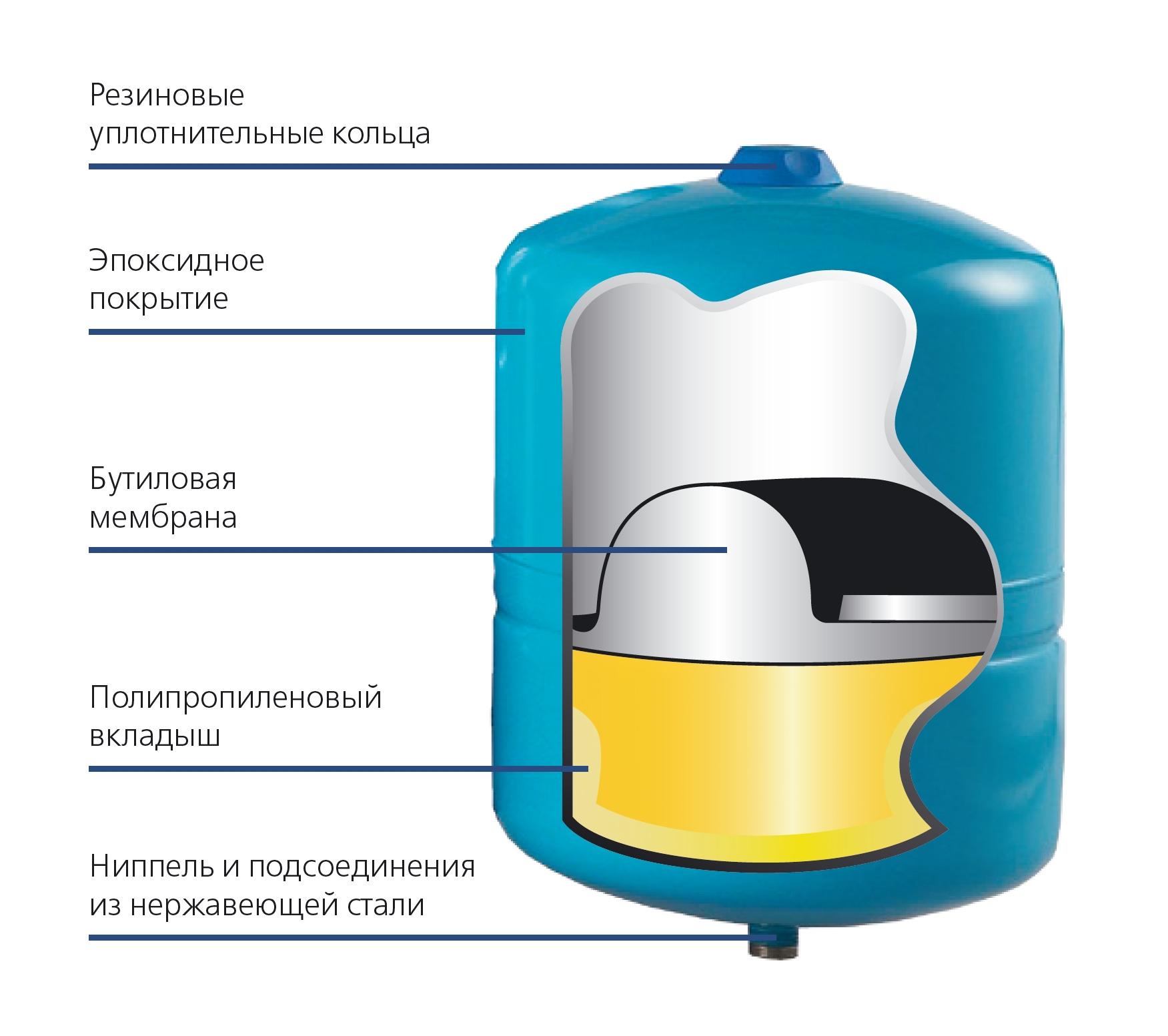 Экспанзоматы с пневматическим накопителем