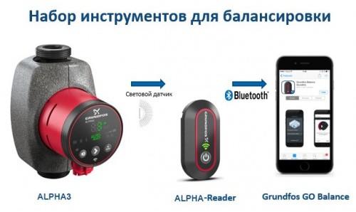 Управлять насосом grundfos alpha3 можно со смартфона через блютуз