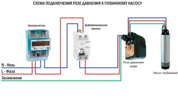 Схема подключения реле давления воды к глубинному насосу