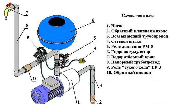На схеме изображен вариант монтажа системы с дополнительным устройством.