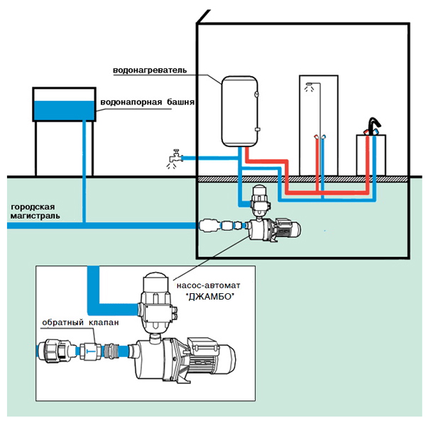 Схема подключения насоса-автомата Джилекс Джамбо 60/35 Н-К
