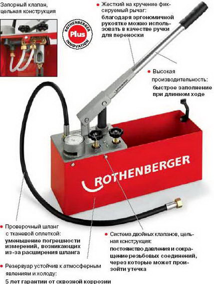 Ручной опрессовочный насос RP 50 (РП 50) макс. давление 60 бар, для систем водоснабжения