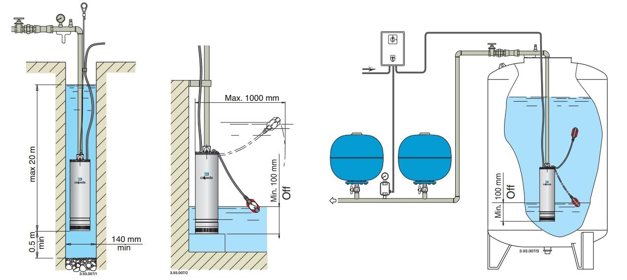Схема установки насоса в скважину