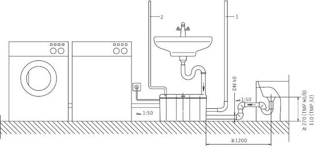Схема установки насоса Wilo Drainlift