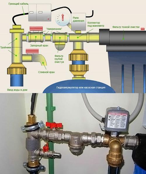 Схема подключения гидроаккумулятора к водопроводу