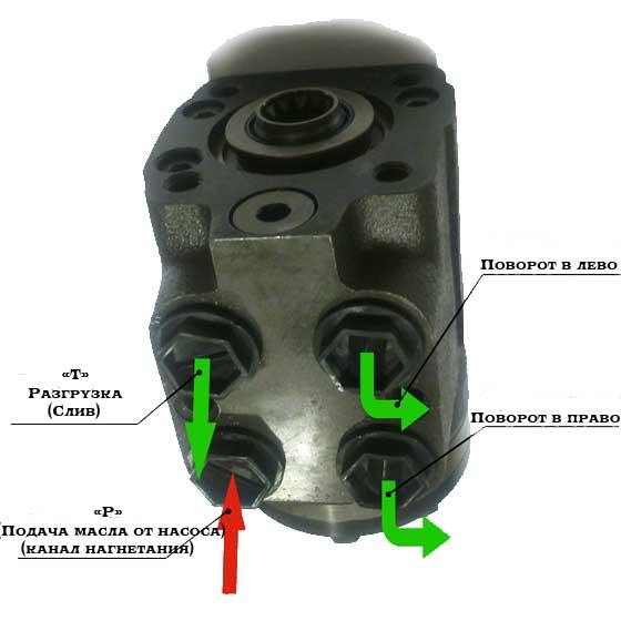 Схема установки насоса дозатора