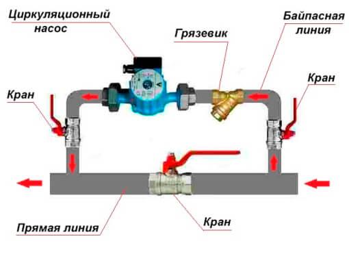 Схема установки циркуляционного насоса в систему отопления