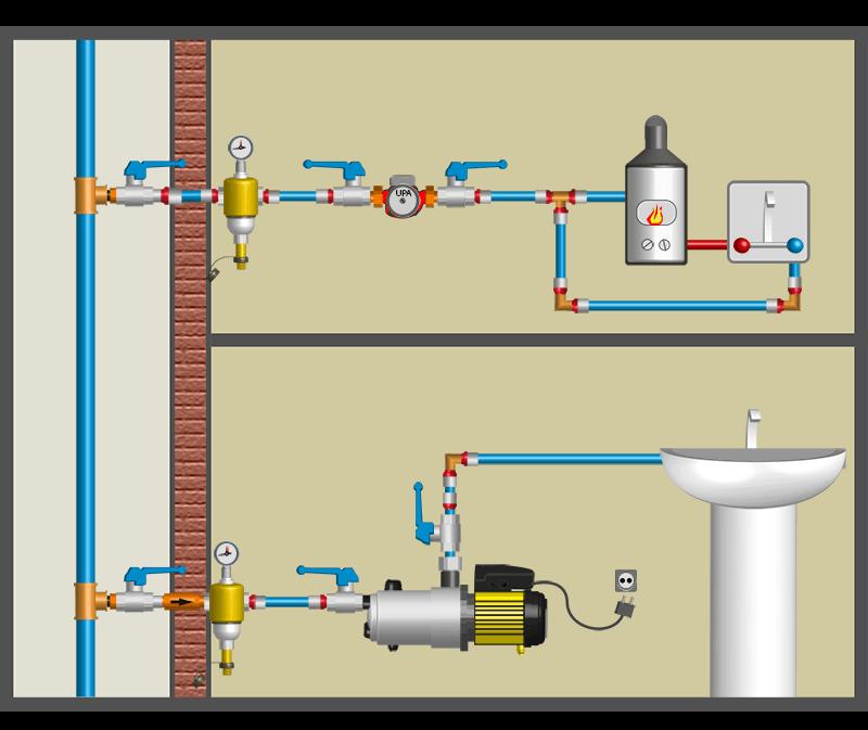Два варианта повышения давления воды в системе водоснабжения