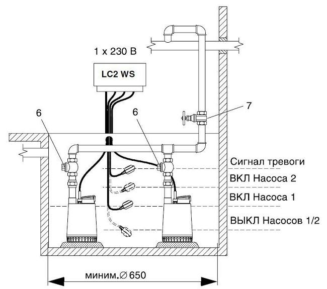 Схема установки дренажного насоса Grundfos серии Unilift KP