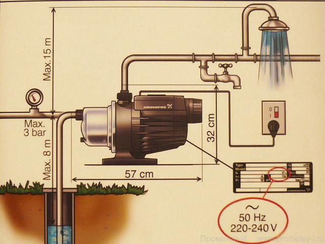 Характеристики насосной станции Grundfos MQ 3-45