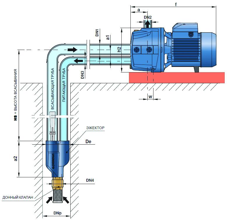Схема установки поверхностного центробежного насоса для скважины