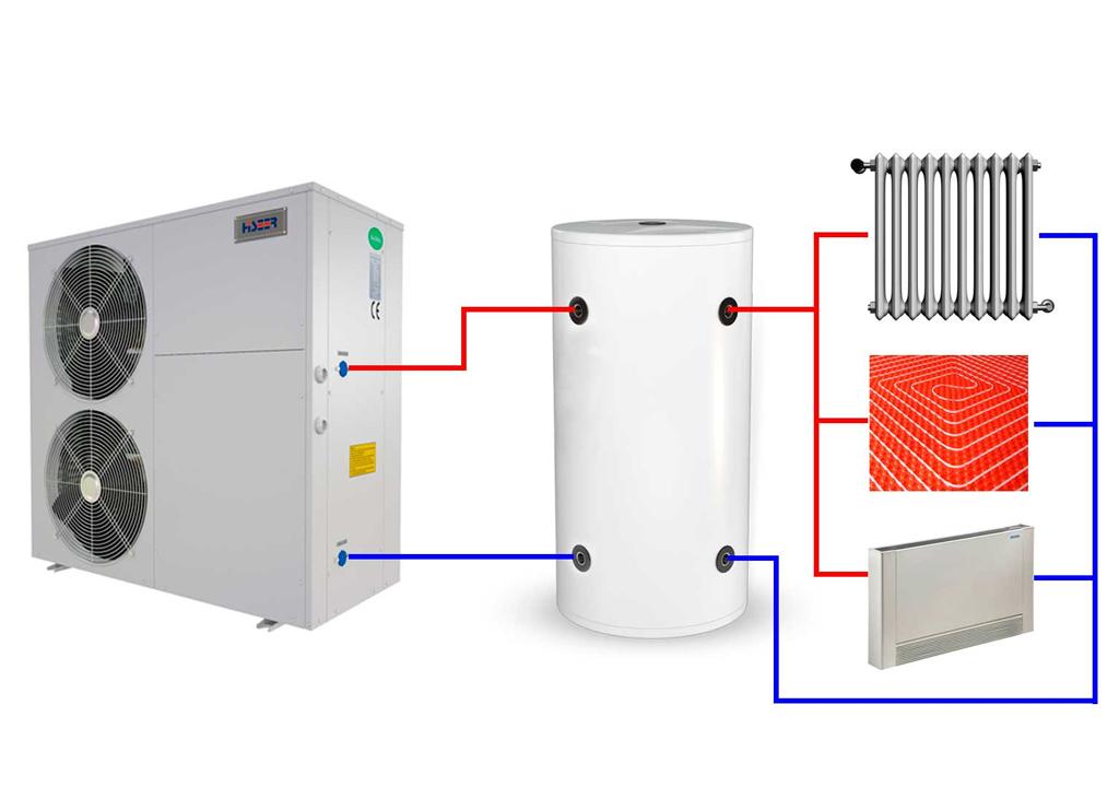 Что такое тепловой насос для отопления дома, как работает, какие есть плюсы и минусы использования, виды тепловых насосов для отопления дома.