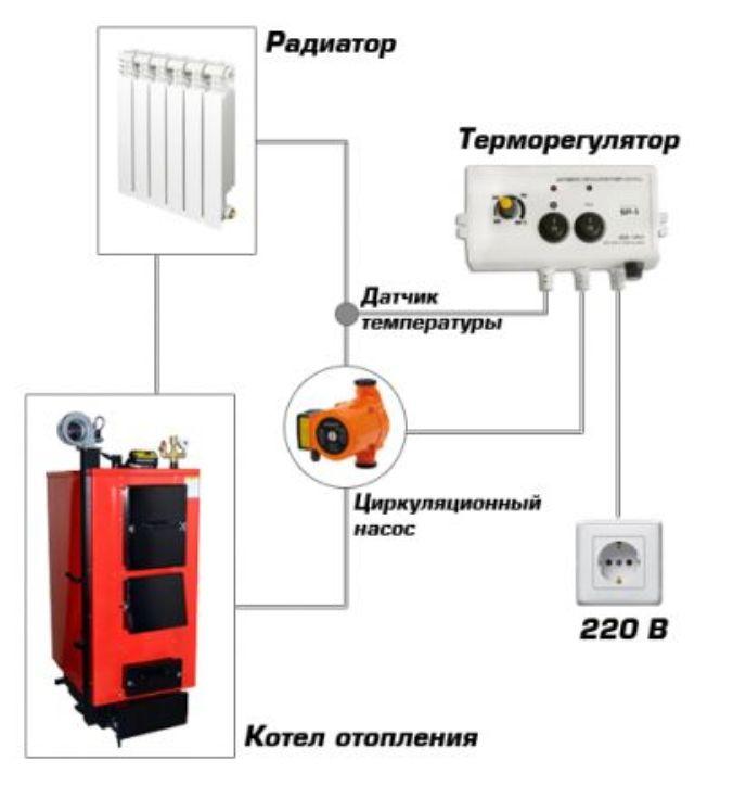 Автоматика циркуляционного насоса в системе отопления