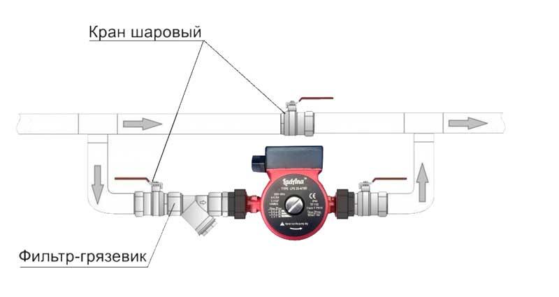 Схема монтажа насоса с байпасом.