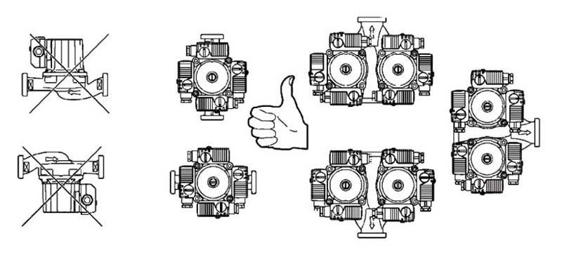 Монтаж циркуляционного насоса LRS 25-4/180 LadAna необходимо производить согласно схеме.