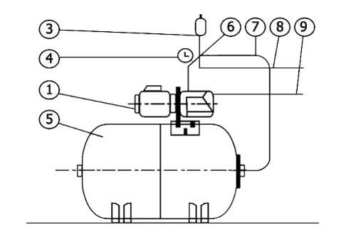 Схема установки горизонтального гидроаккумулятора в систему