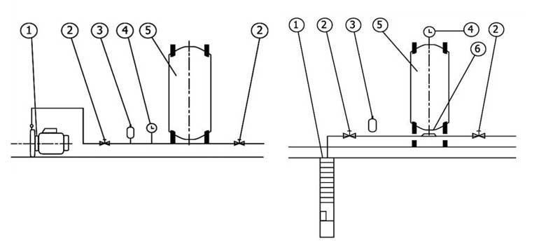 Схемы установки вертикального гидроаккумулятора в систему