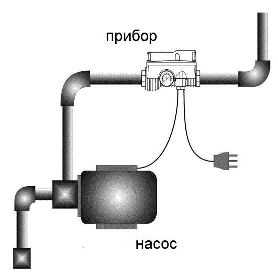 Установка автоматического регулятора давления Brio2000-М Ladana.
