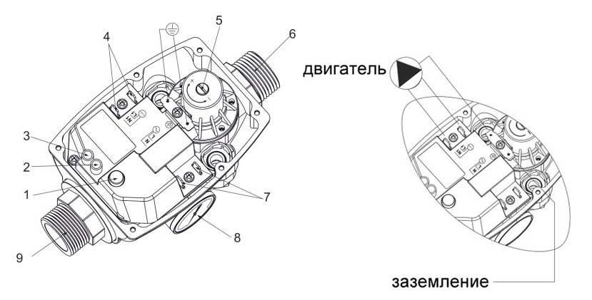 Устройство регулятора давления Brio2000-М Ladana.