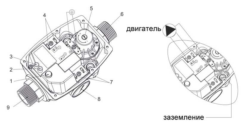 Устройство регулятора давления Brio2001-М Ladana.