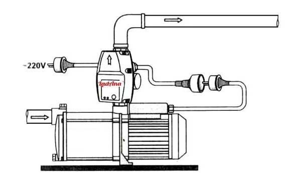 Установка автоматического регулятора давления Brio2001-М Ladana.