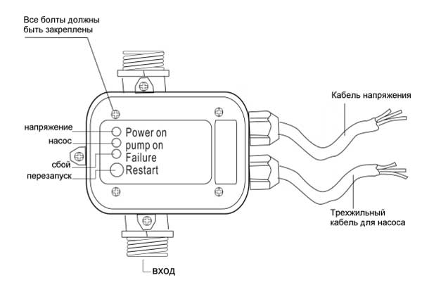 Устройство регулятора давления DSK-1.2 Ladana с розеткой.