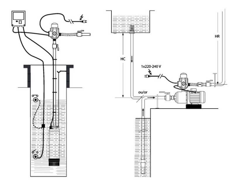 Схема установки автоматического регулятора давления DSK-2.3 Ladana.