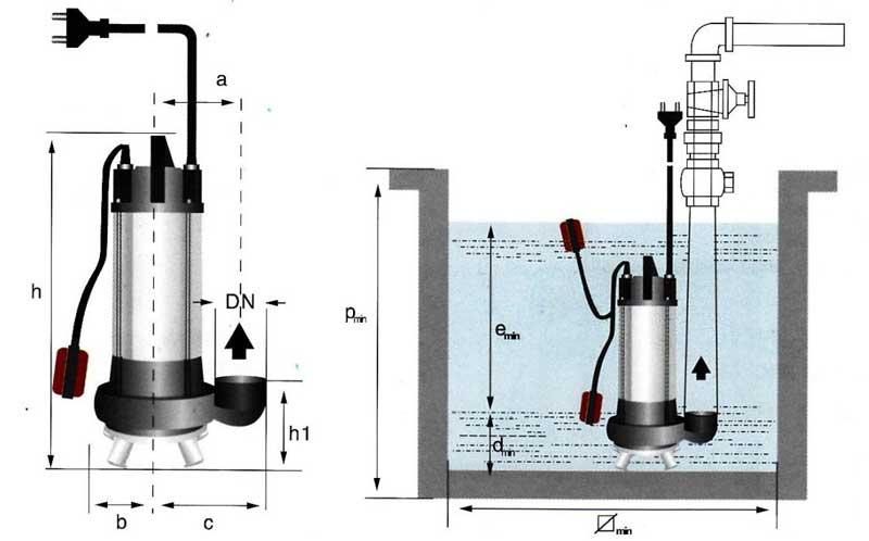 Схема установки дренажного насоса LadAna VSm 1300DF (1,3 кВт) с поплавком и режущим колесом.