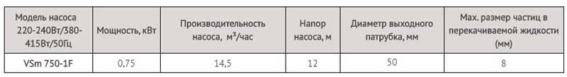 Производительность дренажного насоса Ladana VSm 750-1F (0,75 кВт)