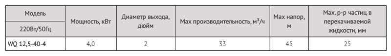 Производительность центробежного канализационного насоса промышленной серии LadAna WQ 12,5-40-4 (4,0 кВт) (380V).