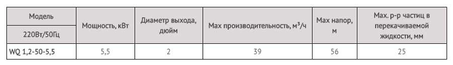 Производительность центробежного канализационного насоса промышленной серии LadAna WQ 12,5-50-5,5 (4,0 кВт) (380V).