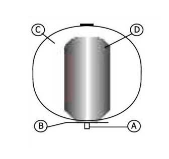 Схема вертикального гидроаккумулятора LadAna для ГВС.
