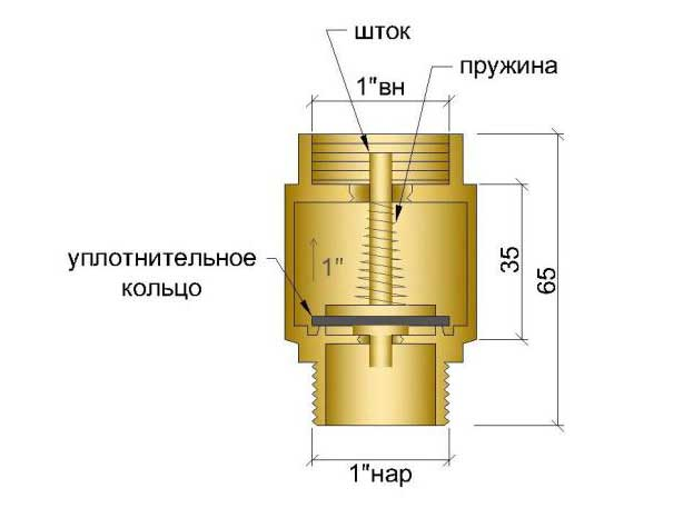 """Конструкция обратного клапана для насоса 1""""."""